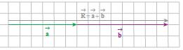 ph2 s1 2 baraiand 1 کمیت های برداری و برآیند بردارها 1