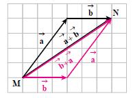 ph2 s1 2 bordar 2 کمیت های برداری و برآیند بردارها 1