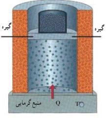 1 2 khas 0 فرآیند های خاص 1 (هم حجم،هم فشار)