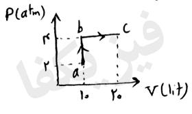 1 2 khas 117 فرآیند های خاص 1 (هم حجم،هم فشار)