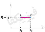 1 2 khas 12 فرآیند های خاص 1 (هم حجم،هم فشار)