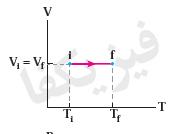 1 2 khas 5 فرآیند های خاص 1 (هم حجم،هم فشار)