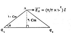 ph3 s2 2 meidan e13 میدان الکتریکی