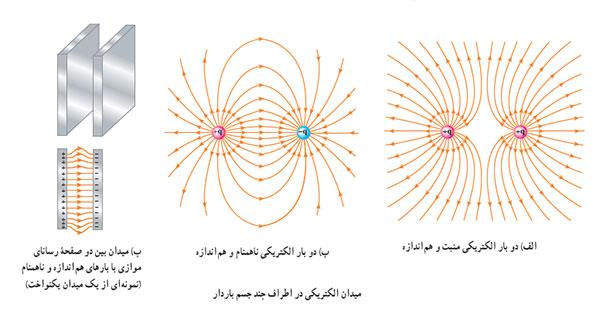 ph3 s2 2 meidan e7 میدان الکتریکی