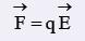 ph3 s2 5 bar 4 نیروی وارد بر بار الکتریکی در میدان الکتریکی