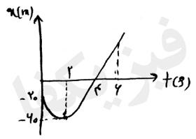 ph2 s2 2 sorate mot 4 سرعت متوسط