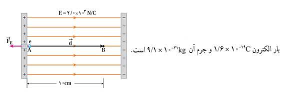 ph3 s2 4 potansiel 24 انرژی پتانسیل الکتریکی