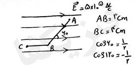 ph3 s2 4 potansiel 3 انرژی پتانسیل الکتریکی