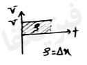 ph2 s2 3 yeknavakht 3 حرکت یکنواخت بر روی خط راست