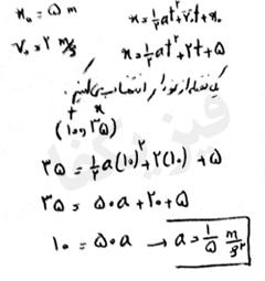 ph2 s2 5 nemodar 3 نمودار های حرکت با شتاب ثابت