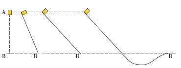 ph10 s2 karoenerji potansiel03 کار و انرژی پتانسیل