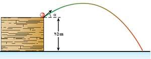 ph10 s2 mekaniki 04 پایستگی انرژی مکانیکی