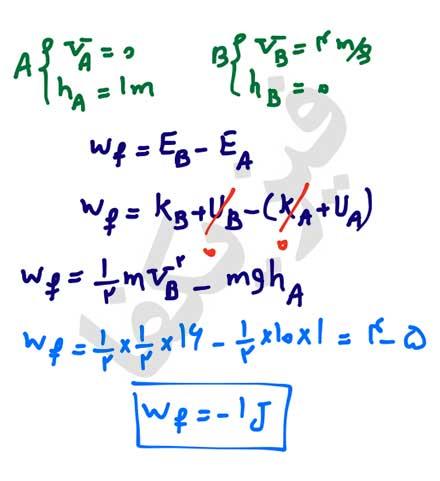 ph10 s2 mekaniki 18 پایستگی انرژی مکانیکی