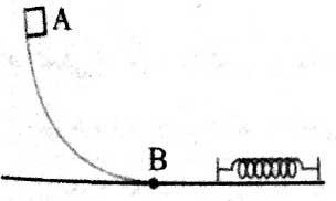 ph10 s2 mekaniki 23 پایستگی انرژی مکانیکی