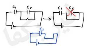 ph3 s2 2 bastankhazen 22 به هم بستن خازن ها در مدار های الکتریکی