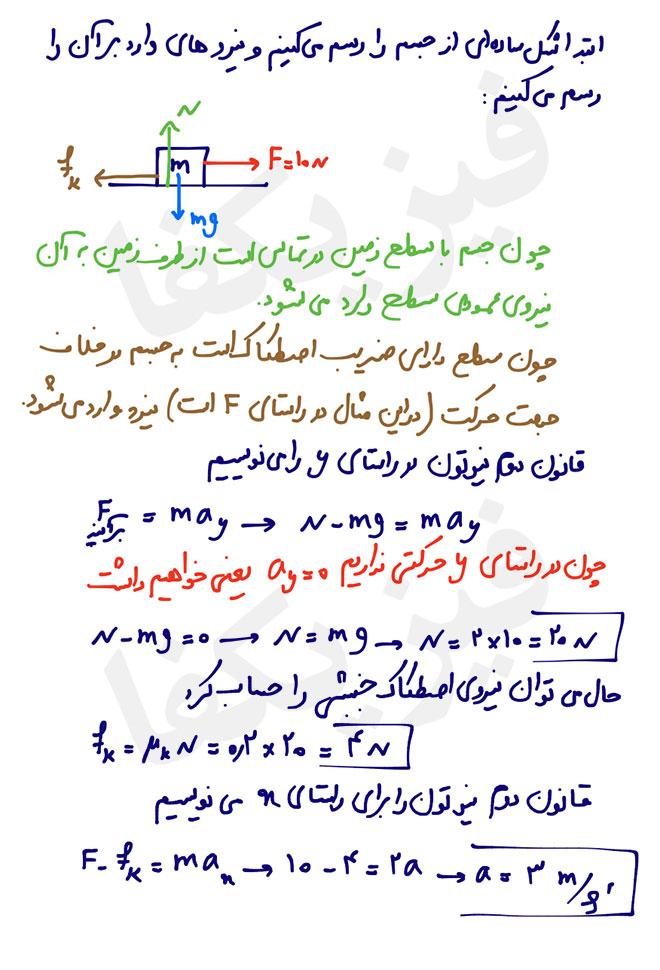 ph2 s3 dynamic 03 روش حل مسائل دینامیک با استفاده از قوانین حرکت نیوتون