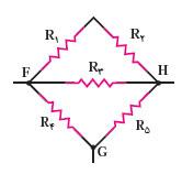 ph3 s3 jaryan moghavemat 11 به هم بستن مقاومت ها
