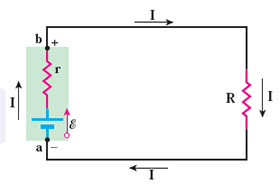 ph3 s3 jaryan movaled05 نیروی محرکه ی الکتریکی