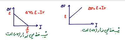 ph3 s3 jaryan movaled07 نیروی محرکه ی الکتریکی