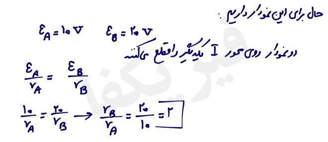 ph3 s3 jaryan movaled09 نیروی محرکه ی الکتریکی