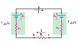 ph3 s3 jaryan movaled12 نیروی محرکه ی الکتریکی