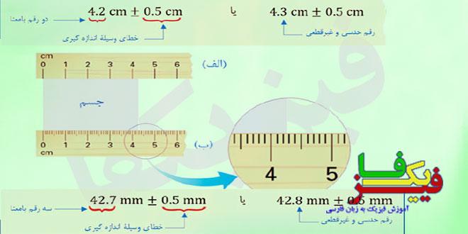 phys10 s1 deghatokhata 00 خطای اندازه گیری و دقت اندازه گیری