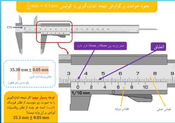 phys10 s1 deghatokhata 07 خطای اندازه گیری و دقت اندازه گیری