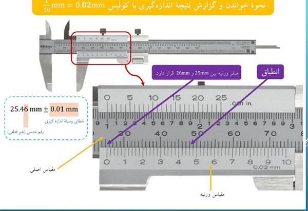 phys10 s1 deghatokhata 091 خطای اندازه گیری و دقت اندازه گیری