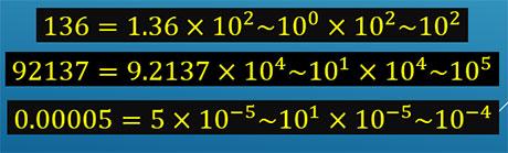 ph10 s1 takhmin 02 تخمین مرتبه بزرگی در فیزیک