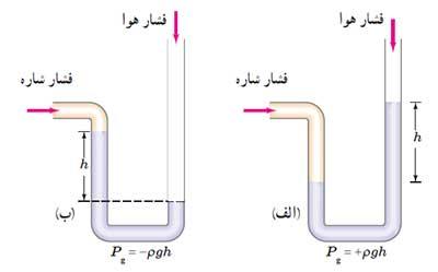 ph10 s3 mavad feshar share 25 فشار در شاره ها