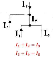 ph3 s3 jamejabri 06 جمع جبری اختلاف پتانسیل ها و مدارهای چند حلقه