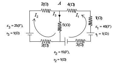 ph3 s3 jamejabri 13 جمع جبری اختلاف پتانسیل ها و مدارهای چند حلقه