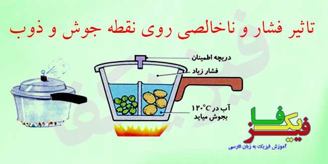 ph10 s4 feshar nakhalesi 00 تاثیر فشار و ناخالصی روی نقطه جوش، ذوب و انجماد