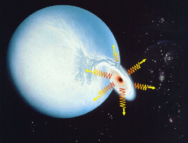 black hole xray سیاهچاله چیست