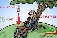 قانون های نیوتن Newton's law