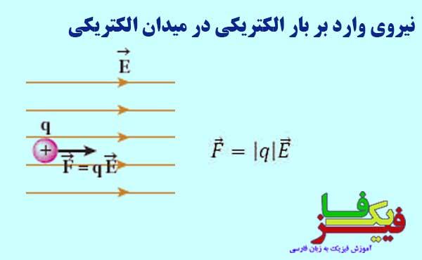 ph11 s1 Eq 00 نیروی وارد بر بار الکتریکی در میدان الکتریکی