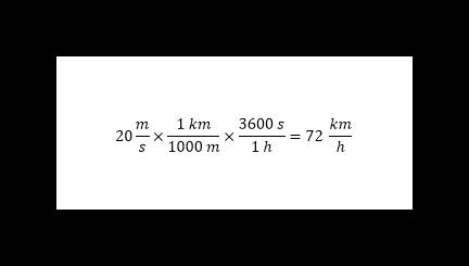 تبدیل متر بر ثانیه به کیلومتر بر ساعت