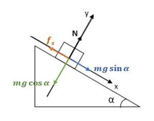 ph4 s2 dynamic shibdar 02 بررسی حرکت جسم روی سطح شیبدار