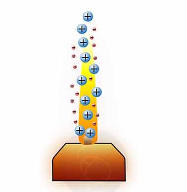 phlearn flame 03 تاثیر میدان الکتریکی بر شعله