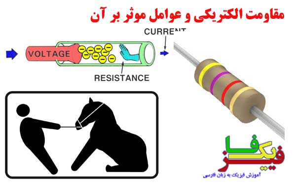 ph11 s2 resistor 00 مقاومت الکتریکی و عوامل موثر بر آن
