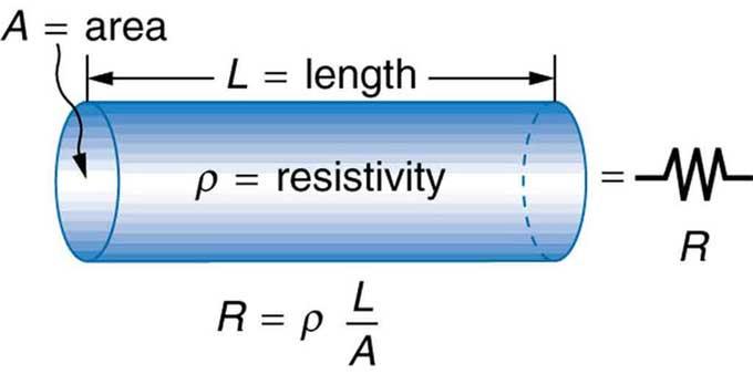 ph11 s2 resistor 07 مقاومت الکتریکی و عوامل موثر بر آن