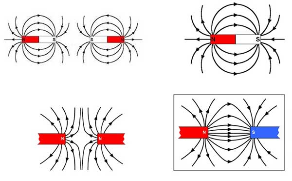 ph11 s3 magnetic 05 میدان مغناطیسی