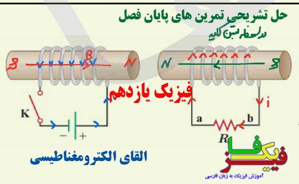 ph11 s4 elgha tamrin00 حل تمرین های فصل چهارم فیزیک یازدهم