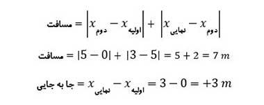 ph12 s01 jabejaei 10 مسافت و جابه جایی چه کمیت هایی در حرکت شناسی هستند؟