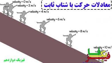 معادلات حرکت با شتاب ثابت