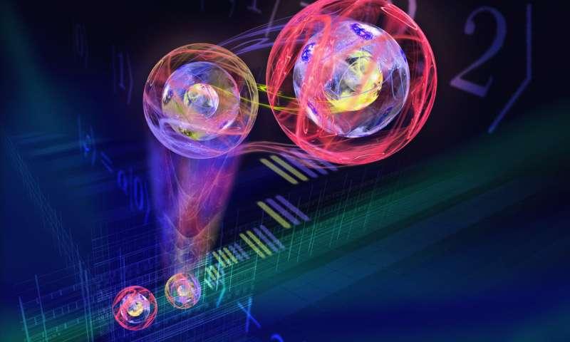 1 complexquant تله پورت کوانتومی پیچیده برای اولین بار بدست آمد