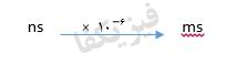 1 1 pishvand 2 تبدیل یکا های SI