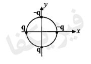 ph3 s2 2 meidan 9 میدان الکتریکی