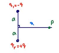 ph3 s2 2 meidan e10 میدان الکتریکی