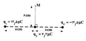 ph3 s2 2 meidan e12 میدان الکتریکی